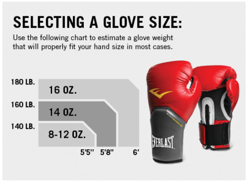 how to select a kickboxing glove size
